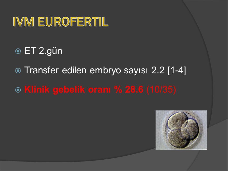 IVM EUROFERTIL ET 2.gün Transfer edilen embryo sayısı 2.2 [1-4]